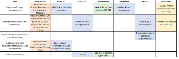 Sample of weekly planner (some specific details omitted)
